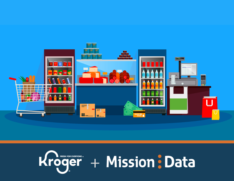 Kroger Partnership: Helping implement store occupancy monitoring amidst COVID-19